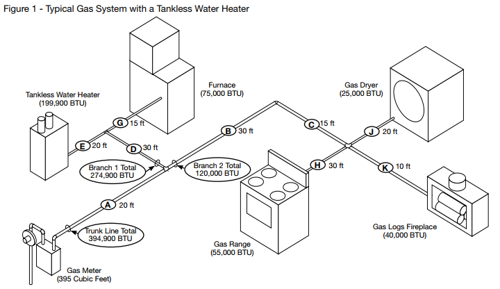boiler plumbing diagram backflow preventer